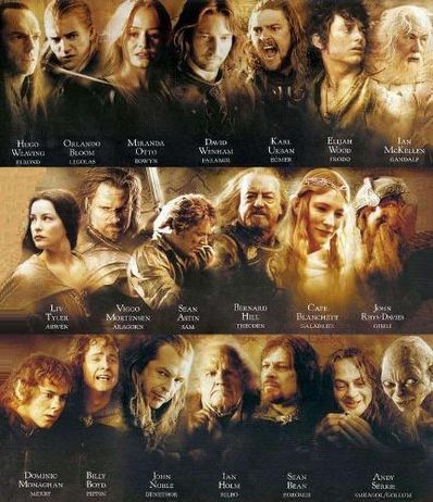 LORD OF THE RINGS CAST OF CHARACTERS